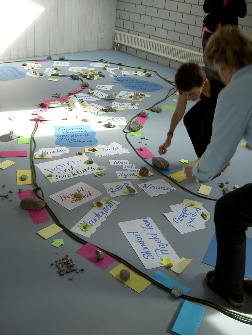 Teamentwicklung Gruppenarbeit mit Brigitte Witzig Coaching