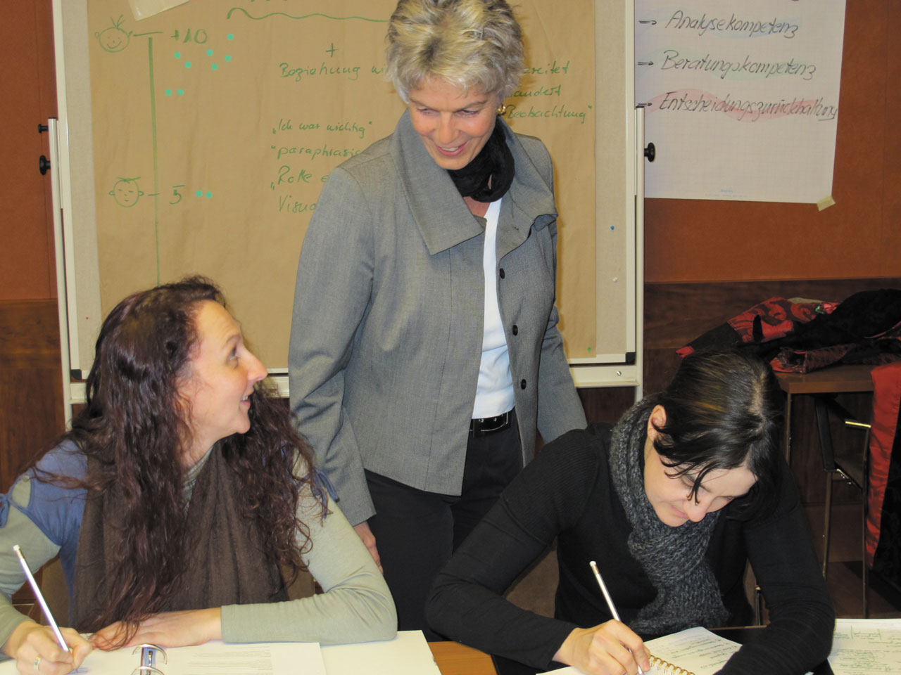 Gruppenarbeit mit Brigitte Witzig Coaching